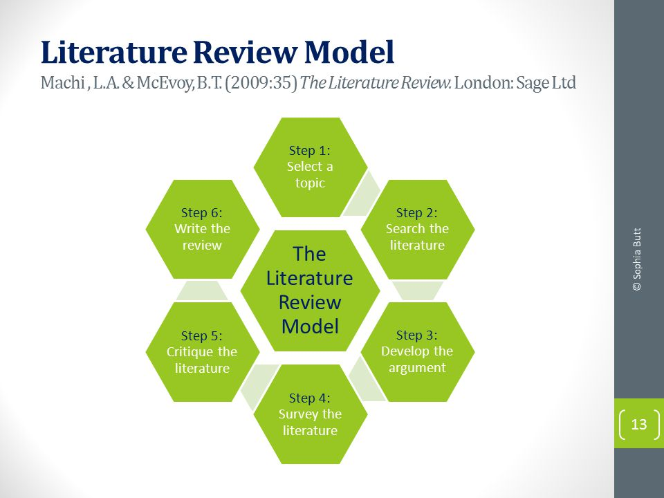 Buy a literature review