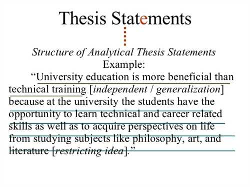Writing a thesis paper